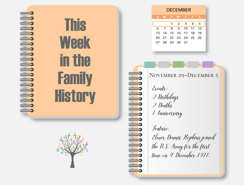 This Week in the Family History: November 29–December 5